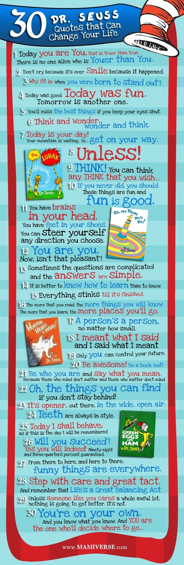 Dr Suess Never Lies: 56J are his words true to you?